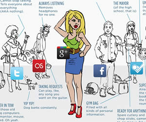 clases+2011+redes+sociales