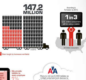 infografia tablet